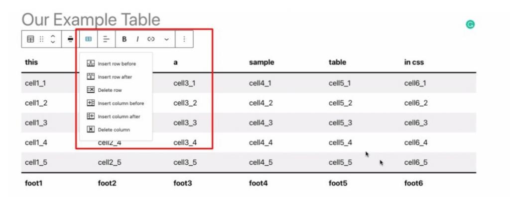 Criação de tabelas no WordPress sem TablePres ou plug-ins (5).png